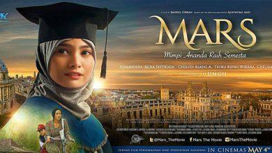 Photo of Film Mars dan Geliat Sineas Banten