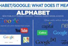 Photo of Google 'Bubar', Berganti Nama Jadi Alphabet