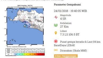 Photo of Gempa Susulan Ketiga Landa Lebak Malam Ini