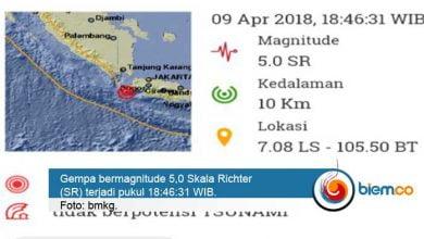 Photo of Baru Saja, Lebak Banten Diguncang Gempa 5,0 Skala Richter