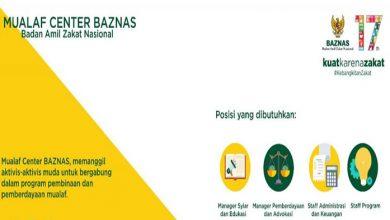 Baznas