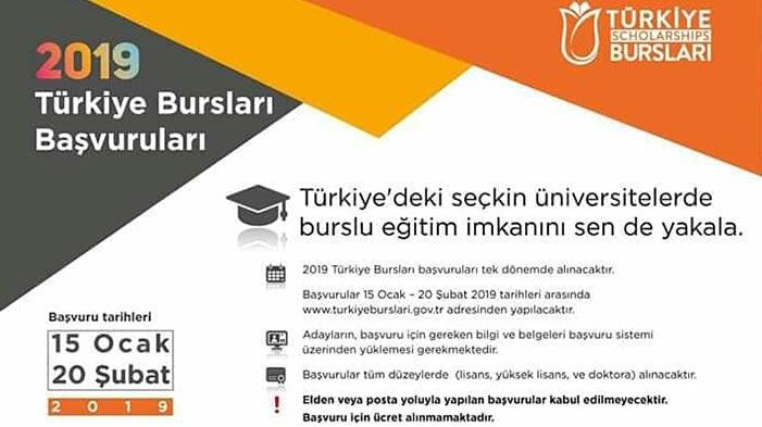 Turkiye Burslari
