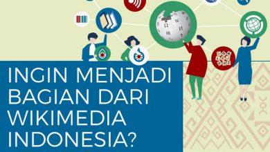 daftar wikimedia indonesia