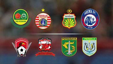 Photo of Bakal Berlangsung Menarik, Ini Hasil Undian Babak 8 Besar Piala Presiden 2019