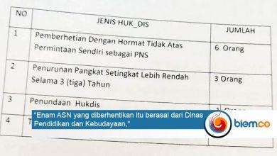 Photo of Seringnya Bolos, 9 ASN Provinsi Banten Dapat Hukuman Disiplin