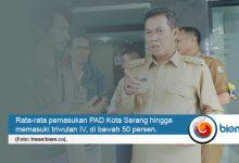 Masuk Triwulan IV Realisasi PAD Kota Serang Jeblok