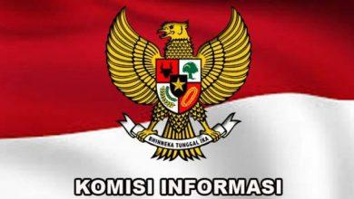 Nama-nama Calon Anggota KI Banten yang Akan Ikut Uji Kepatuhan dan kelayakan
