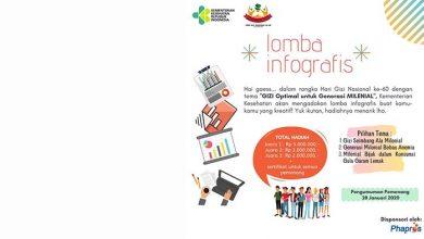 Lomba infografis