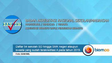 Photo of Daftar 54 SD Hingga SMK Terakreditasi A di Kota Serang