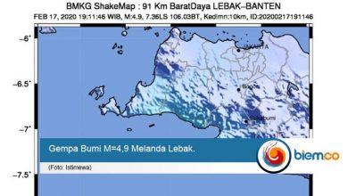 Lebak Dilanda Gempa 4,9 Tidak Berpotensi Tsunami