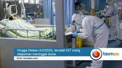 Photo of Korban Jiwa Akibat Virus Corona Melonjak Jadi 427 Orang