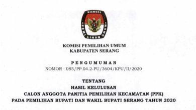 Photo of Pengumuman Hasil Kelulusan Calon Anggota PPK Kabupaten Serang