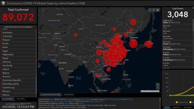 Photo of Update Korban Virus Corona: 89.072 Terinfeksi, 3.048 Meninggal Dunia