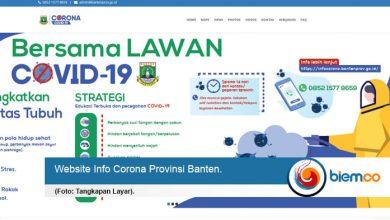 Akurasi Informasi Jumlah Pasien Corona Provinsi Banten Dipertanyakan