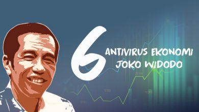 Photo of Skriptoria: Enam Antivirus Ekonomi Joko Widodo