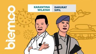 Photo of Pilih Mana, Karantina Wilayah atau Darurat Sipil?