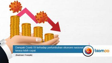 Dampak Covid-19 Lebih Cepat, BI: Pertumbuhan Ekonomi Indonesia Turun