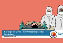 Photo of Pasien Positif Covid-19 Pandeglang Bertambah