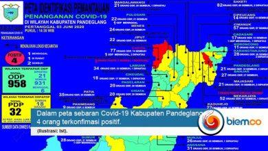 Kasus Postif Covid-19 di Pandeglang Bertambah, Jubir Imbau Tetap Patuhi Protokol Kesehatan
