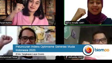 Photo of Anak Muda Pandang Positif Kemajuan Ilmu Pengetahuan dan Kebudayaan di Indonesia
