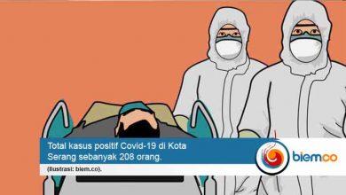 Photo of Bertambah 12 Pasien, Total Kasus Positif Covid-19 di Kota Serang 208 Orang
